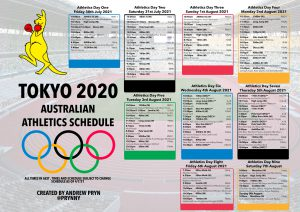 Tokyo Olympics Australian Athletics Schedule